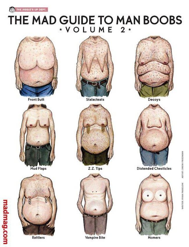 мъжки гърди